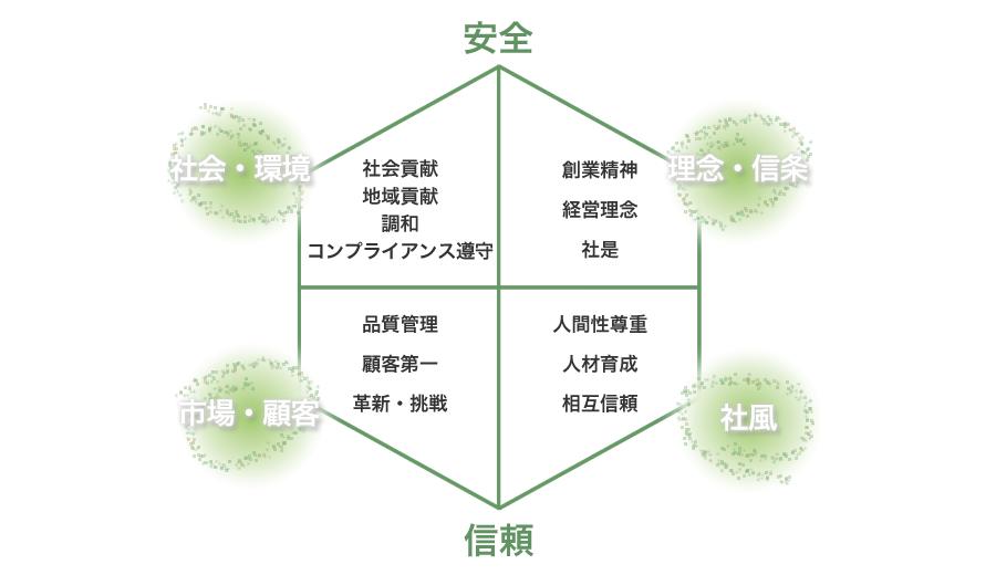 company-message