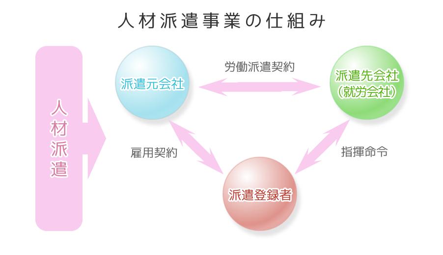 temp-staff01